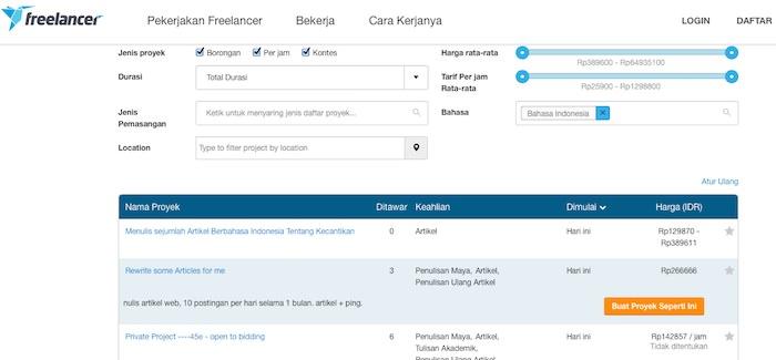 freelancer indonesia kumpulan marketplace freelancer